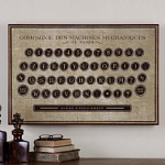 Картина Старинная клавиатура Antique Keyboard, Uttermost